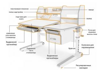 Детский стол-парта Mealux Sherwood Plus